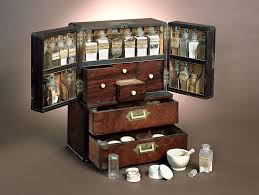 Image 4-9 19th Century medicine chest