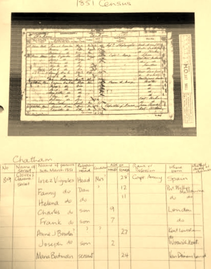 1851 Census Lodon
